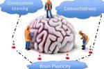 constructivist-learning